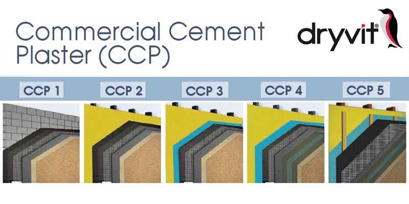 DRYVIT CCP diagram