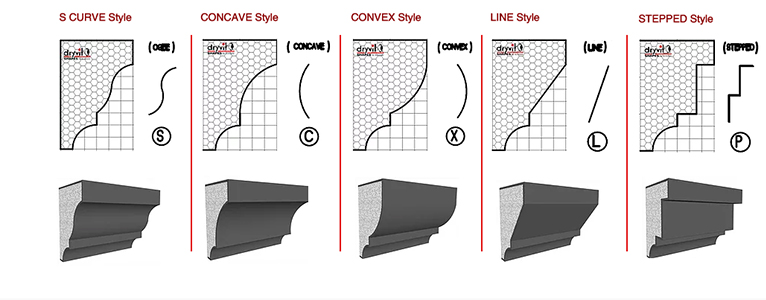 dryvit shapes: S curve style, Concave style, convex style, line style, stepped style